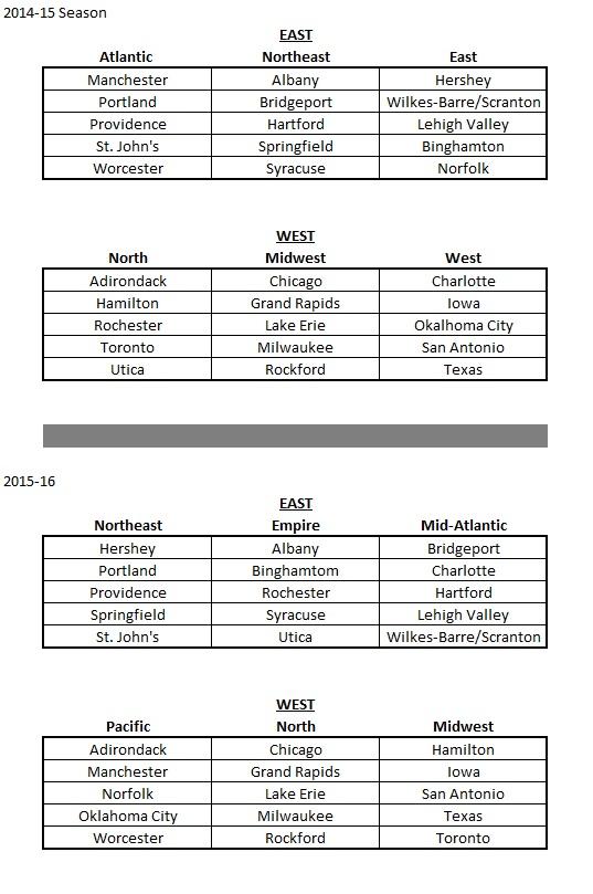 AHL_2015_16_divisions